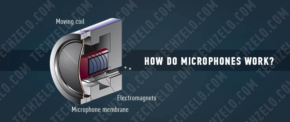 How do microphones work